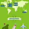 Golf Infographic - Top Golf Courses